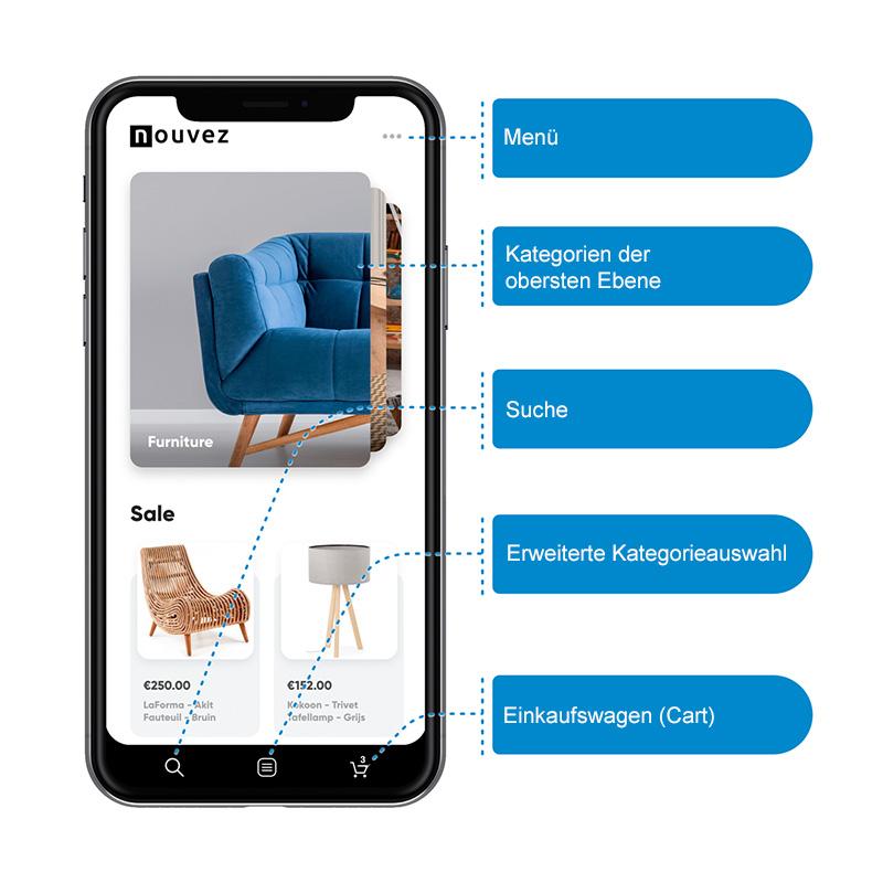 Ein innovativer Designansatz, der von der Benutzererfahrung angetrieben wird